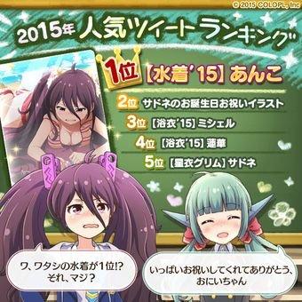 tweet_ranking