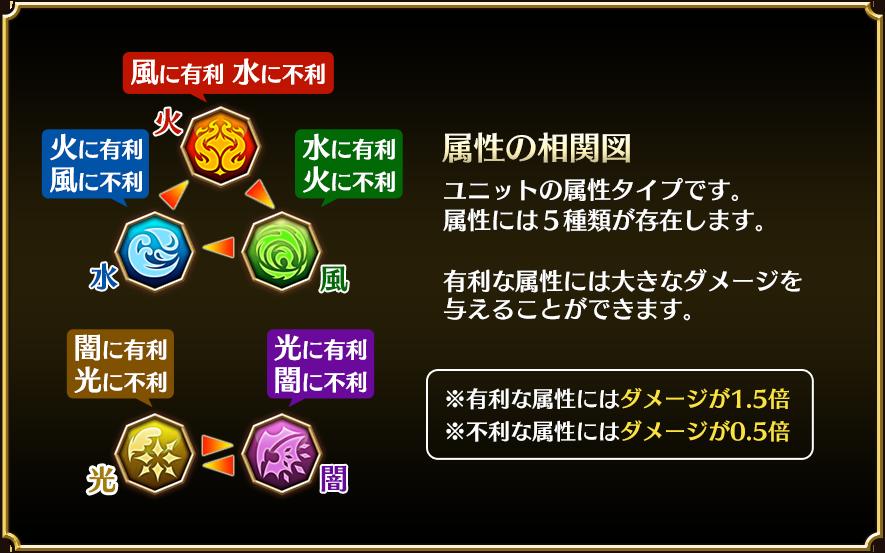 /theme/dengekionline/cross-summoner/images/zokusei/zokusei_setsumei0909