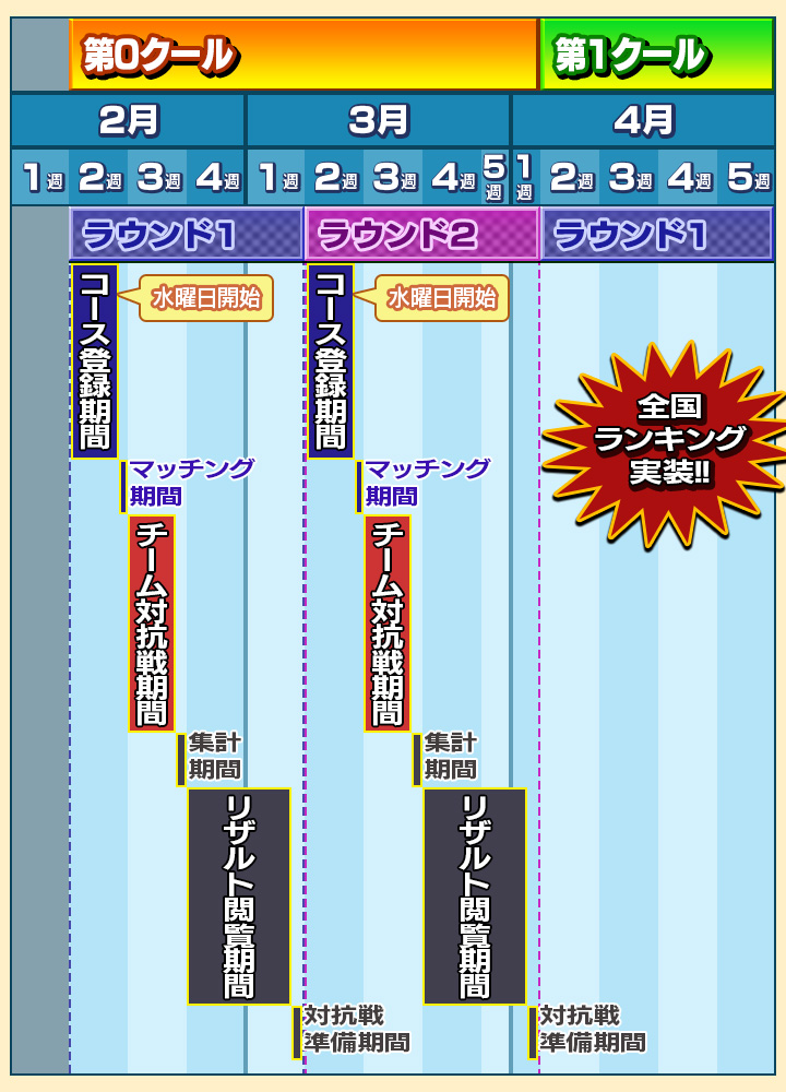 /theme/dengekionline/mini4wd/images/system/taikou_02