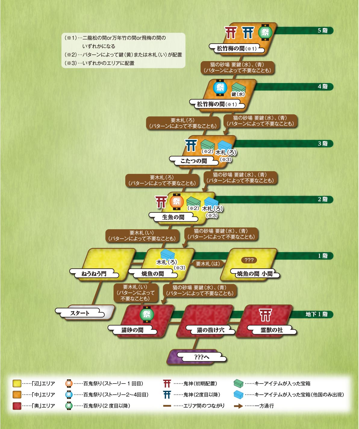 /theme/dengekionline/oreshika2/meikyu/neuneu_kouzou
